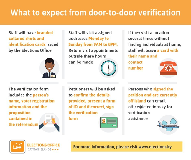 What to expect from door to door verification